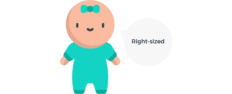 Right-sizing AWS Resources: Getting it right.