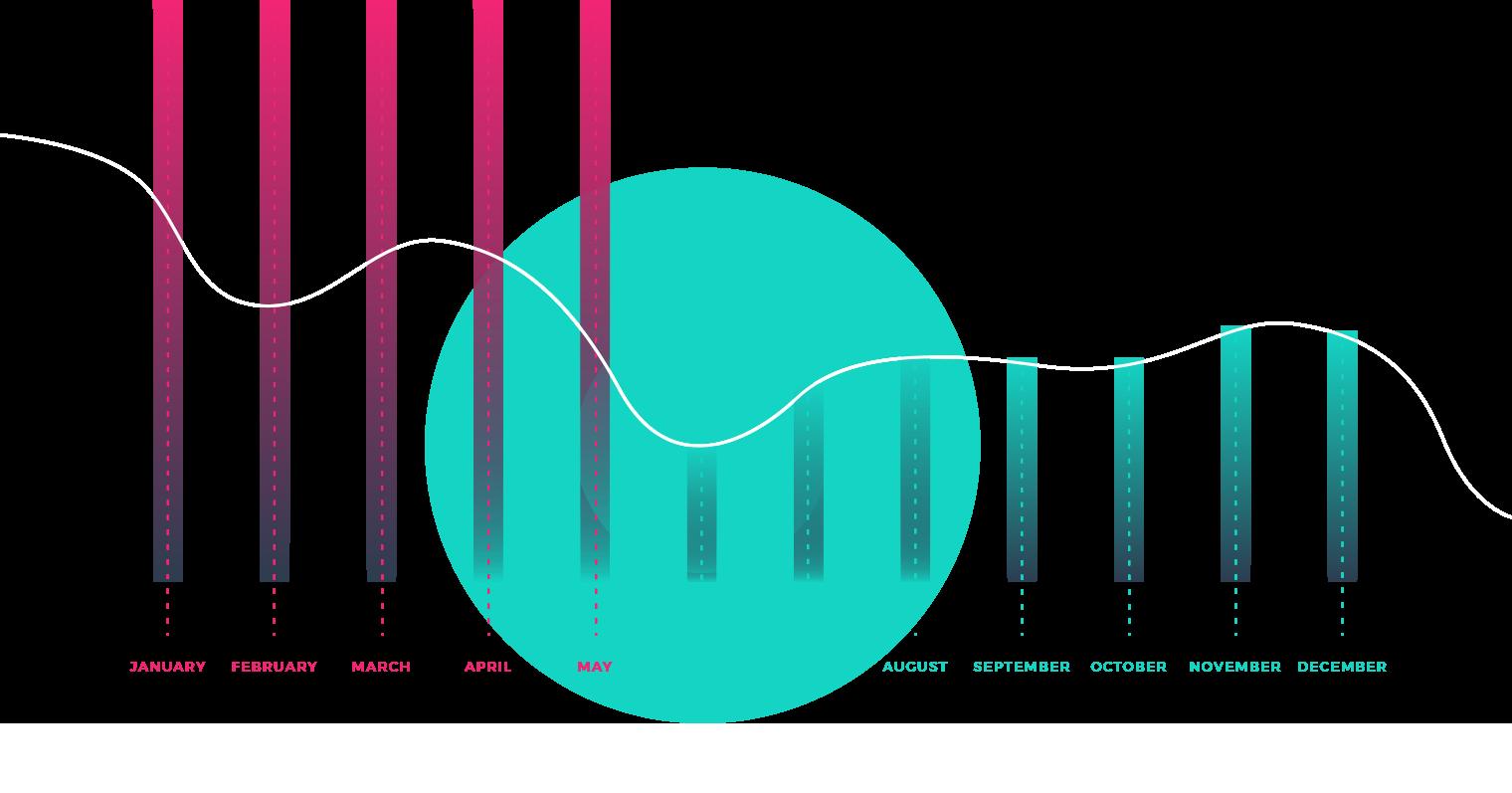 Diagram - Cost Optimisation